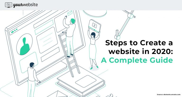 Steps to create website in 2020